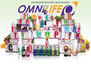 WHAT AND HOW OMNILIFE WORKS!!!