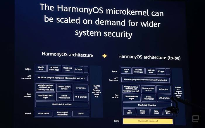 HUAWEI HARMONY OS RELEASED FOR ALL DEVICES
