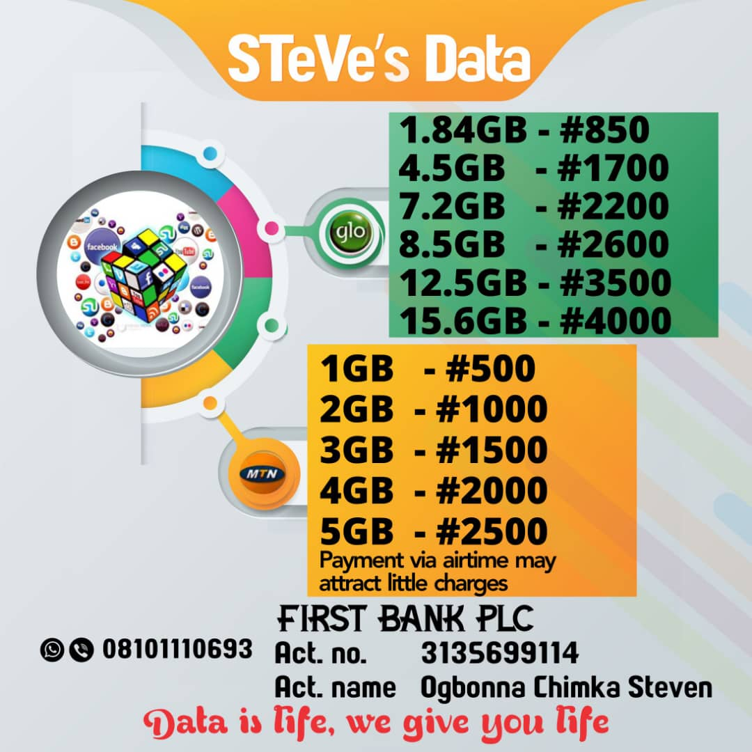Introducing MTN Dash Me Data Service And How To Use It